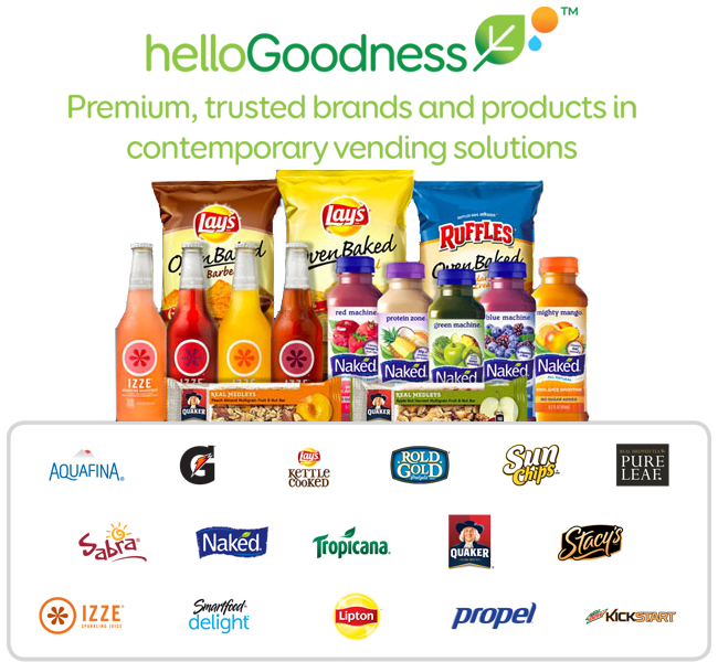 Hello Goodness Product Offerings